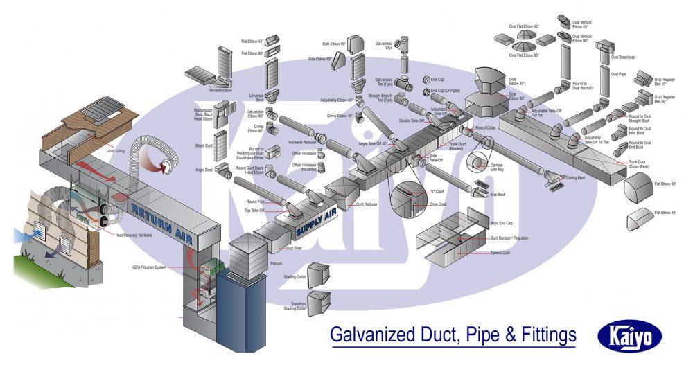 Hệ thống ống gió đạt chuẩn iso