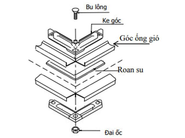 Lắp đặt ống gió bích TDC